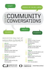 SOMD Community Conversations – Winter 2021
